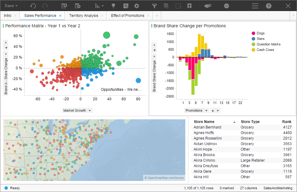 tibco spotfire business intelligence software solution